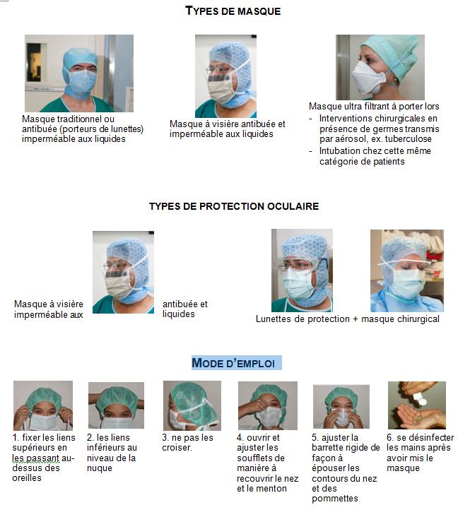 masque chirurgical rigide